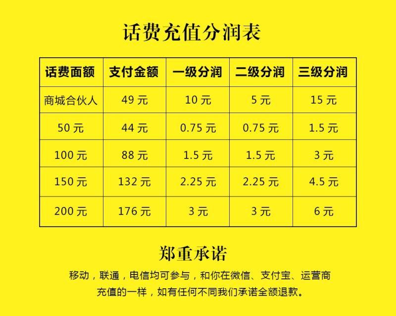 大笨象商城APP—話費充值8.8折平臺,推廣享受兩層三代傭金
