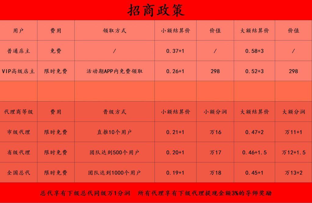 鼎刷云店pos机app邀请码13290905937,注册免费送最高级别代理资格!